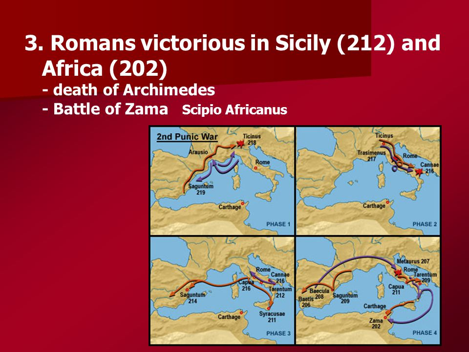 3. Romans victorious in Sicily (212) and Africa (202) - death of Archimedes - Battle of Zama Scipio Africanus