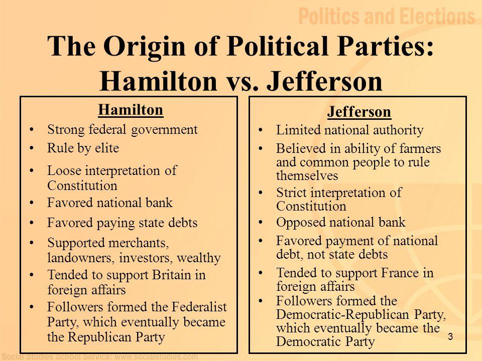 3 The Origin of Political Parties: Hamilton vs.