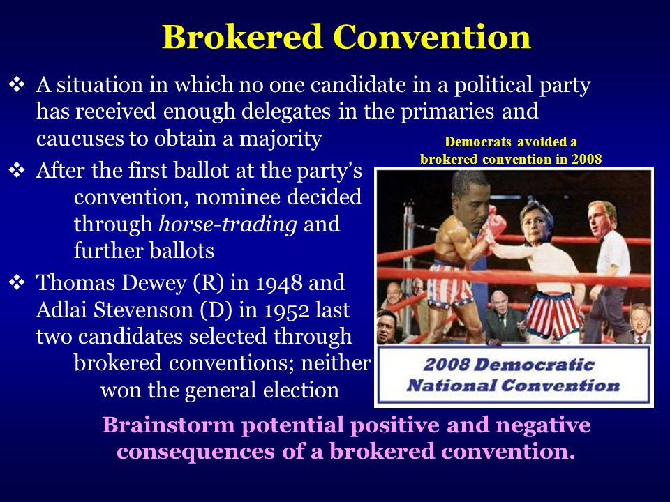 Brokered Convention  A situation in which no one candidate in a political party has received enough delegates in the primaries and caucuses to obtain a majority  After the first ballot at the party ' s convention, nominee decided through horse-trading and further ballots  Thomas Dewey (R) in 1948 and Adlai Stevenson (D) in 1952 last two candidates selected through brokered conventions; neither won the general election Brainstorm potential positive and negative consequences of a brokered convention.