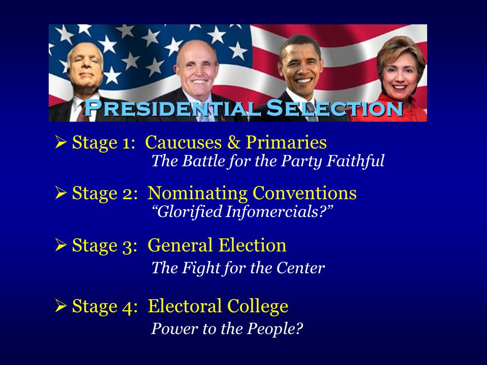  Stage 1: Caucuses & Primaries The Battle for the Party Faithful  Stage 2: Nominating Conventions Glorified Infomercials?  Stage 3: General Election The Fight for the Center  Stage 4: Electoral College Power to the People.