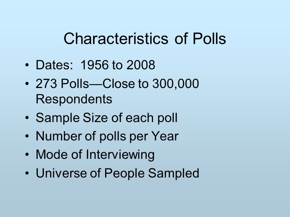 Characteristics of Polls Dates: 1956 to 2008 273 Polls—Close to 300,000 Respondents Sample Size of each poll Number of polls per Year Mode of Interviewing Universe of People Sampled