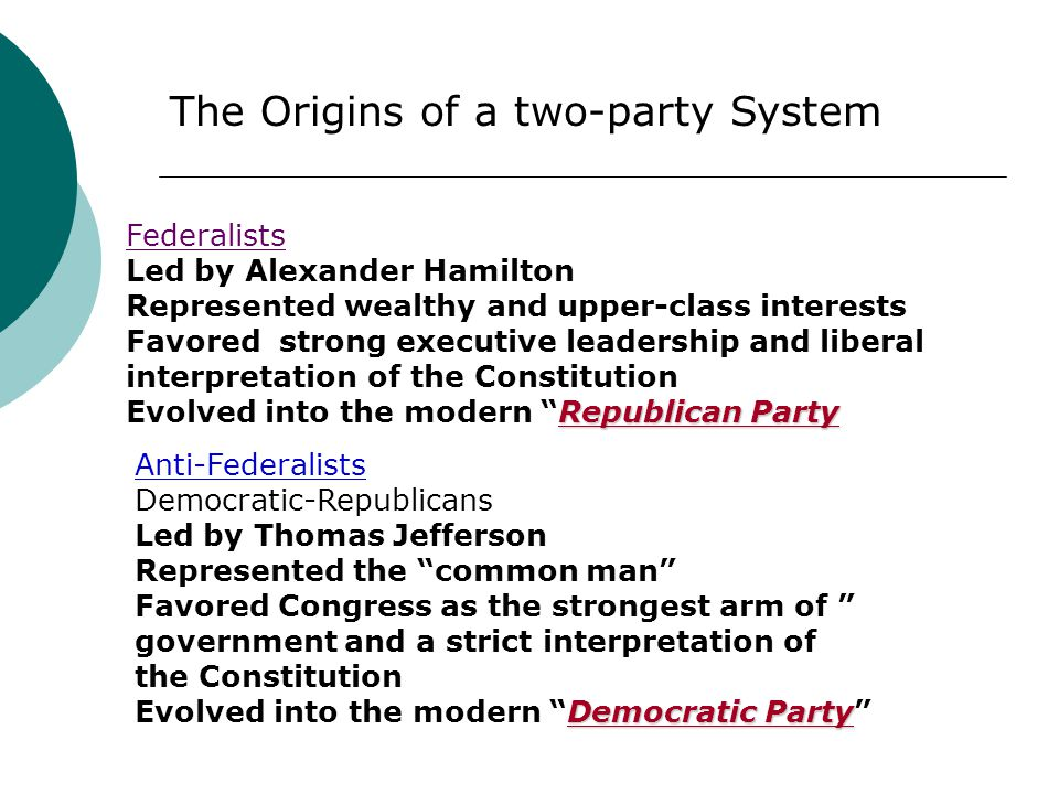 The Origins of a two-party System Federalists Led by Alexander Hamilton Represented wealthy and upper-class interests Favored strong executive leadership and liberal interpretation of the Constitution Republican Party Evolved into the modern Republican Party Anti-Federalists Democratic-Republicans Led by Thomas Jefferson Represented the common man Favored Congress as the strongest arm of government and a strict interpretation of the Constitution Democratic Party Evolved into the modern Democratic Party