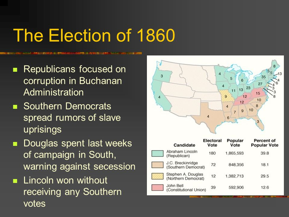 The Election of 1860 Republicans focused on corruption in Buchanan Administration Southern Democrats spread rumors of slave uprisings Douglas spent last weeks of campaign in South, warning against secession Lincoln won without receiving any Southern votes