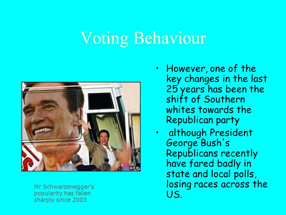 Voting Behaviour However, one of the key changes in the last 25 years has been the shift of Southern whites towards the Republican party although President George Bush s Republicans recently have fared badly in state and local polls, losing races across the US.