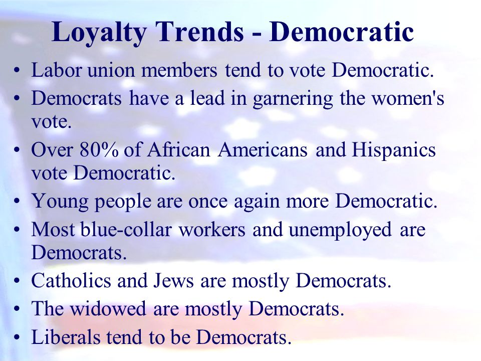 Loyalty Trends - Democratic Labor union members tend to vote Democratic. Democrats have a lead in garnering the women's vote. Over 80% of African Amer