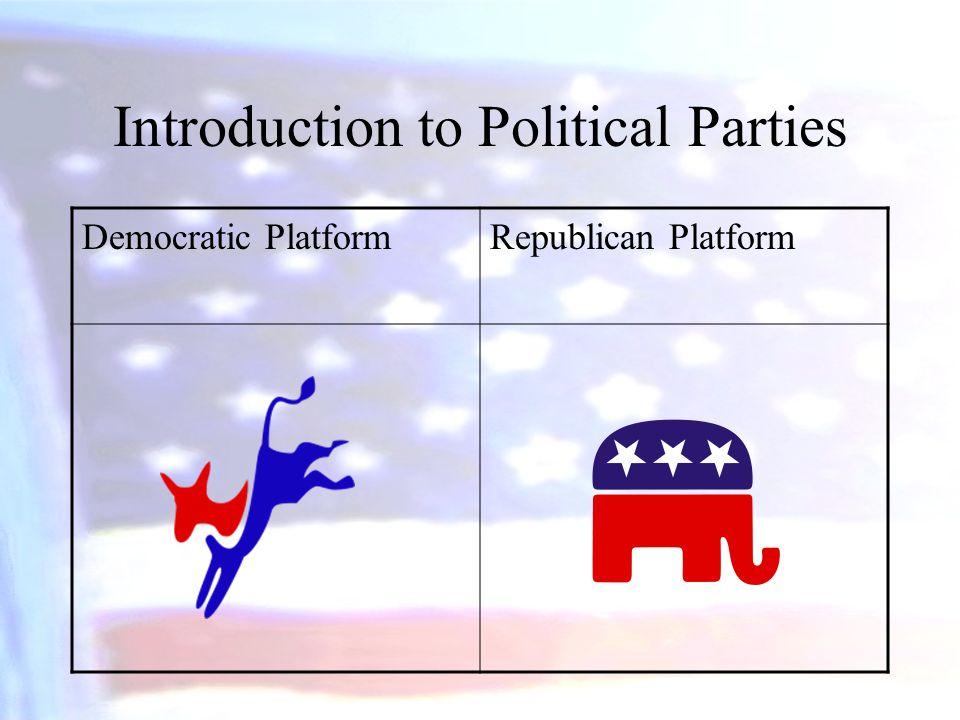Introduction to Political Parties Democratic PlatformRepublican Platform