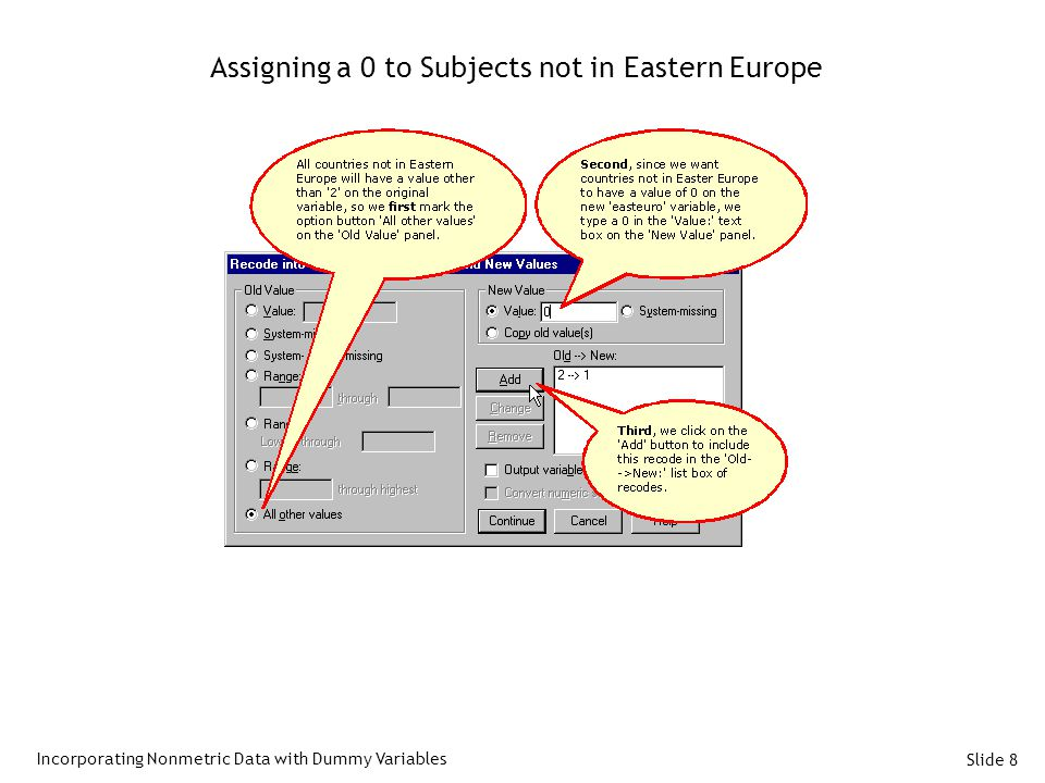Slide 8 Assigning a 0 to Subjects not in Eastern Europe Incorporating Nonmetric Data with Dummy Variables