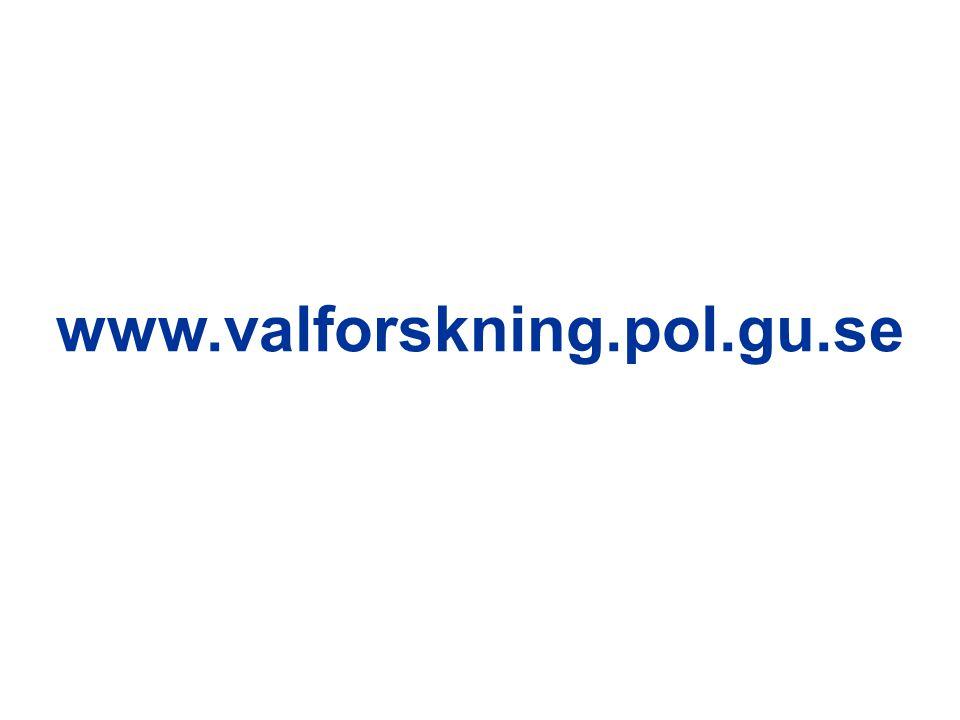 www.valforskning.pol.gu.se