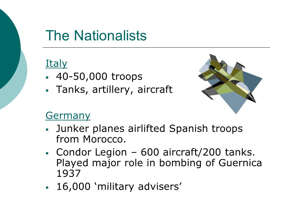 The Nationalists Italy 40-50,000 troops Tanks, artillery, aircraft Germany Junker planes airlifted Spanish troops from Morocco. Condor Legion – 600 ai
