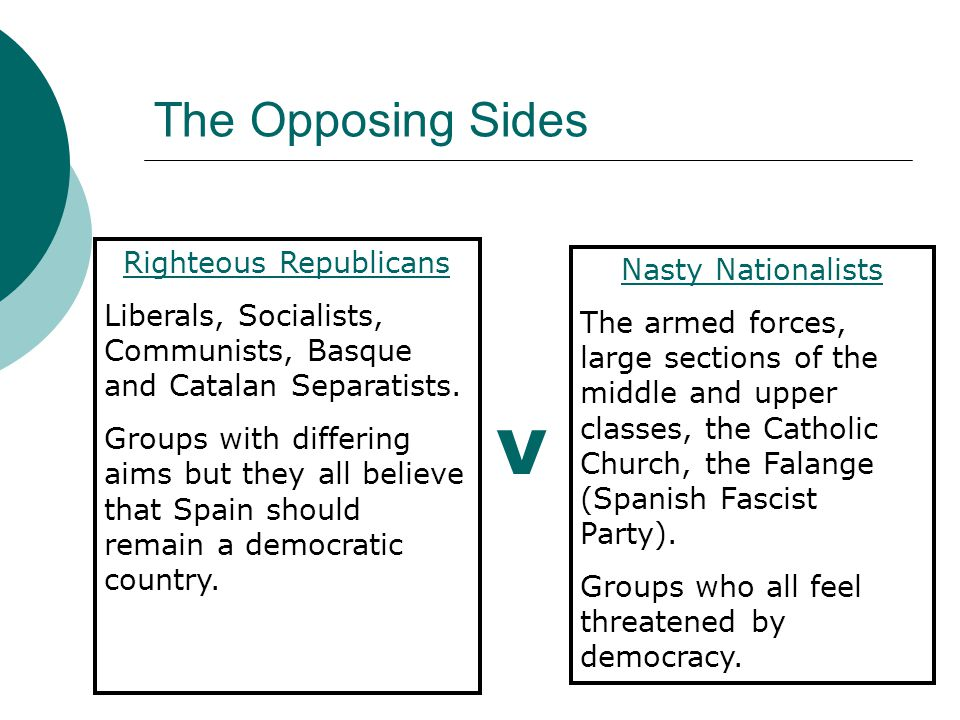 The Opposing Sides Righteous Republicans Liberals, Socialists, Communists, Basque and Catalan Separatists. Groups with differing aims but they all bel