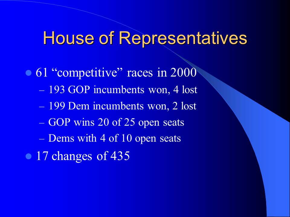 House of Representatives 61 competitive races in 2000 – 193 GOP incumbents won, 4 lost – 199 Dem incumbents won, 2 lost – GOP wins 20 of 25 open seats – Dems with 4 of 10 open seats 17 changes of 435