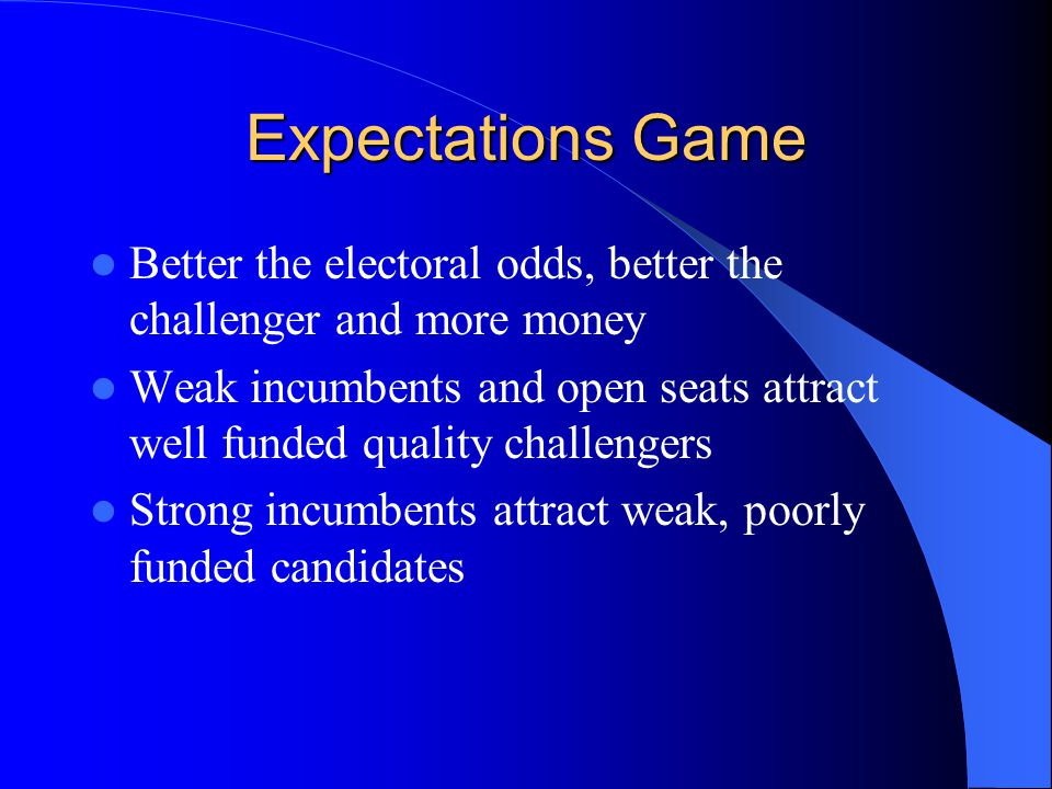 Expectations Game Better the electoral odds, better the challenger and more money Weak incumbents and open seats attract well funded quality challengers Strong incumbents attract weak, poorly funded candidates