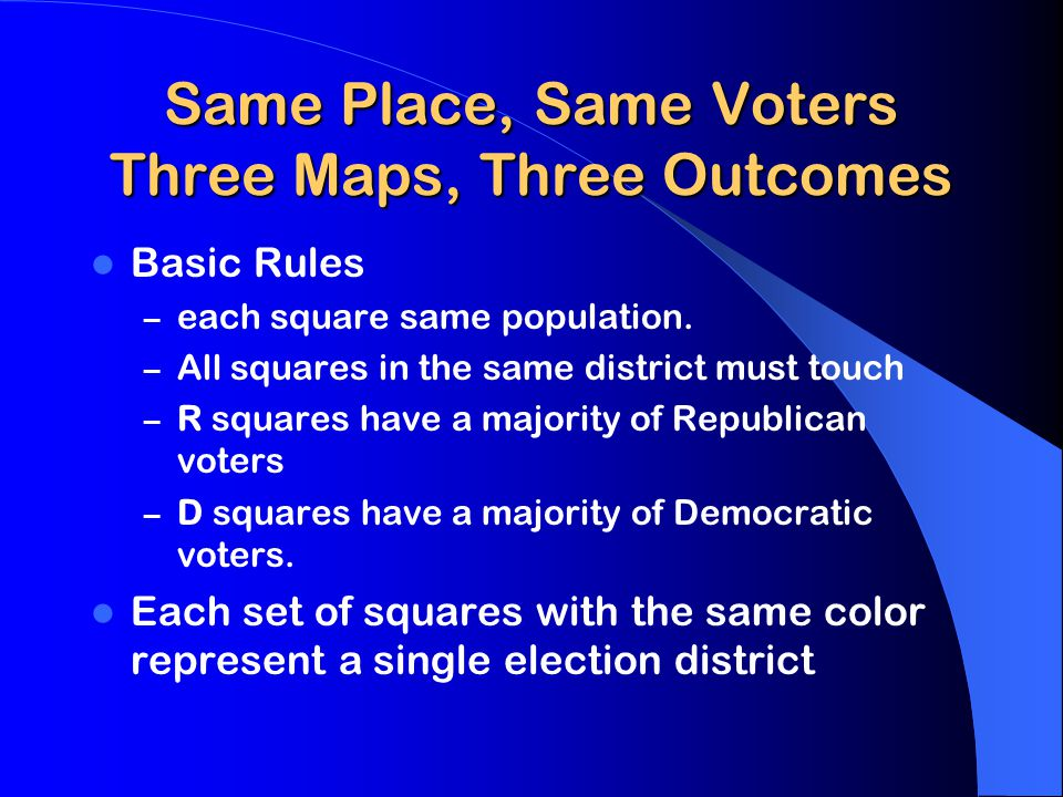 Same Place, Same Voters Three Maps, Three Outcomes Basic Rules – each square same population.