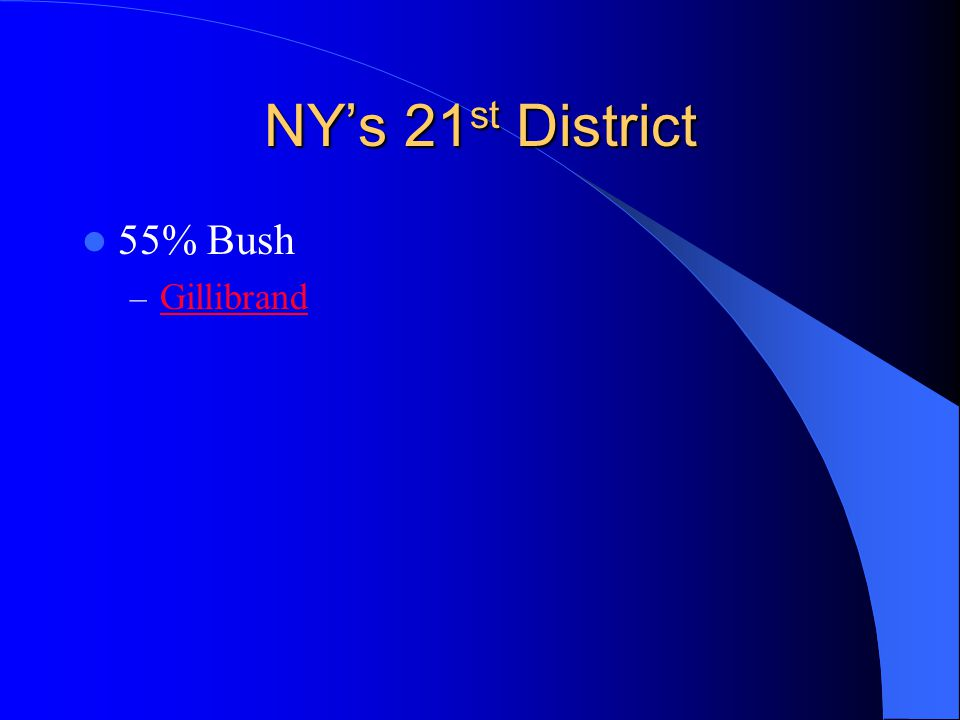 NY's 21 st District 55% Bush – Gillibrand Gillibrand