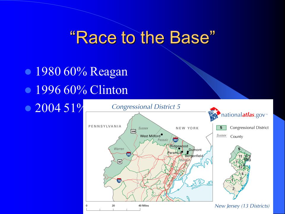 Race to the Base 1980 60% Reagan 1996 60% Clinton 2004 51% Kerry
