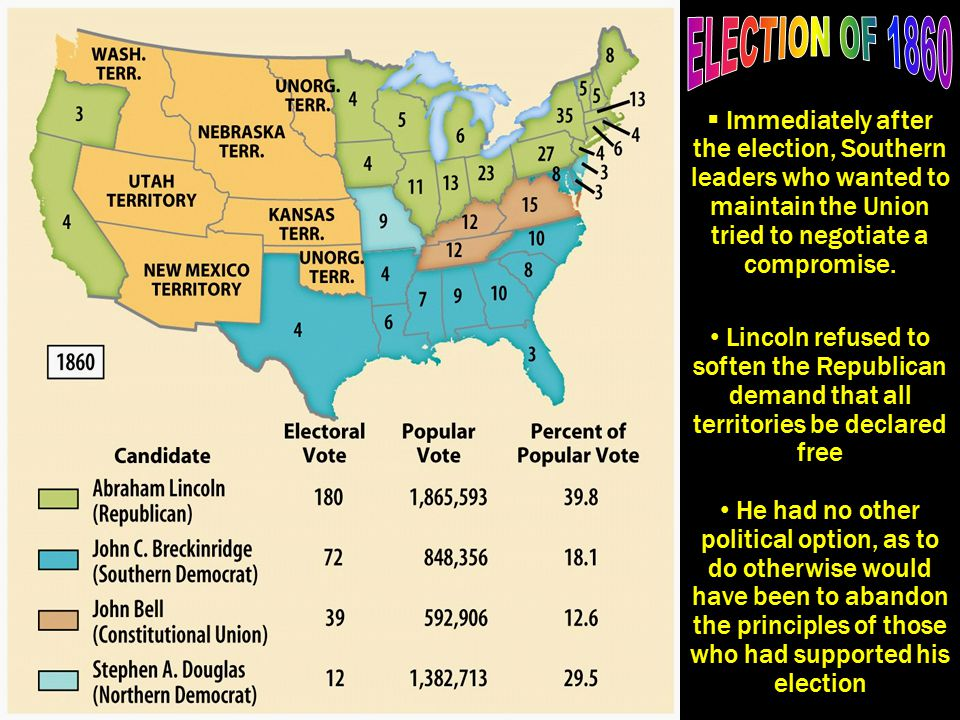 Election of 1860 presidential candidates: Northern Democrats supported Stephen Douglas Southern Democrats backed John Breckinridge A new party formed