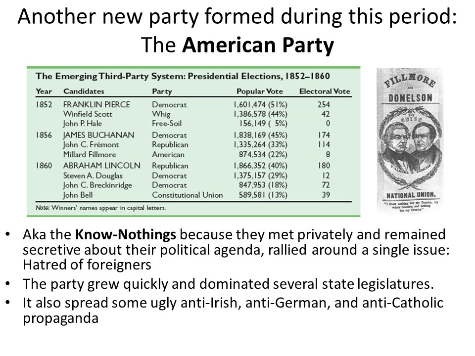 The Republican Party was dedicated to keeping slavery out of the territories. Midwestern merchants and farmers, Western settlers, and Eastern importer