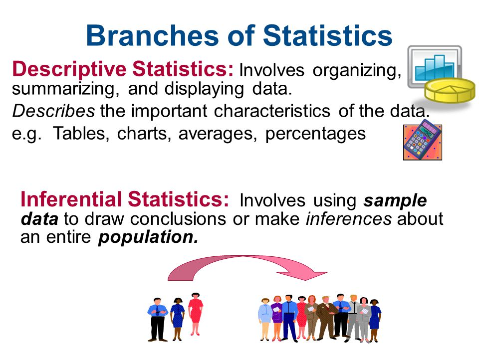 Branches of Statistics Descriptive Statistics: Involves organizing, summarizing, and displaying data. Describes the important characteristics of the d