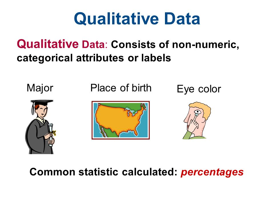 Qualitative Data Qualitative Data: Consists of non-numeric, categorical attributes or labels MajorPlace of birth Eye color Common statistic calculated