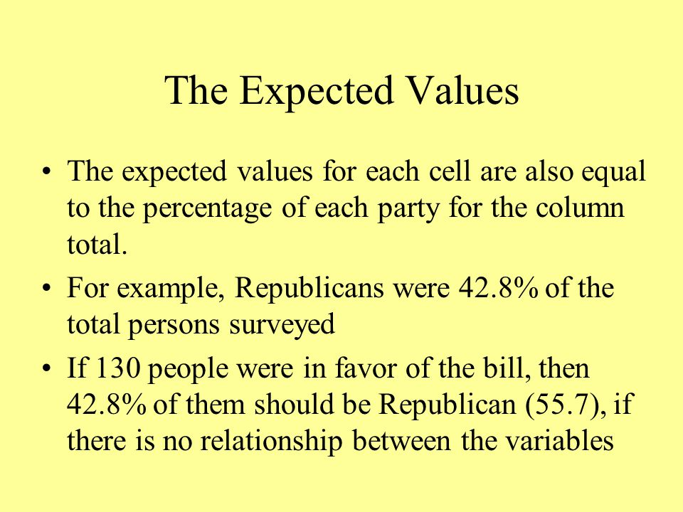 The Expected Values The expected values for each cell are also equal to the percentage of each party for the column total.