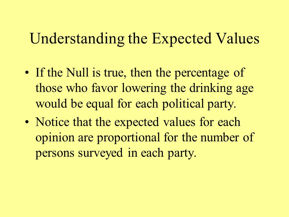 Understanding the Expected Values If the Null is true, then the percentage of those who favor lowering the drinking age would be equal for each political party.