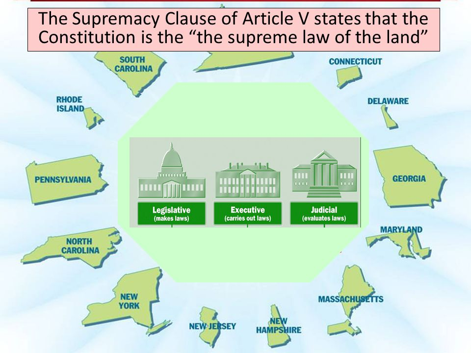 "The Supremacy Clause of Article V states that the Constitution is the ""the supreme law of the land"""