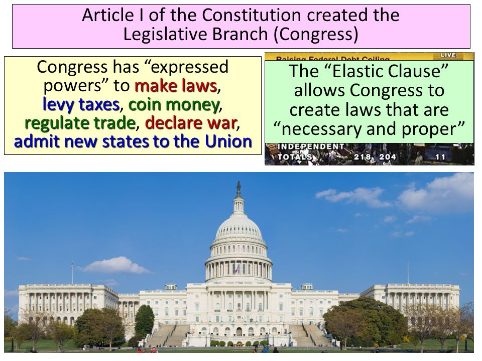 Article I of the Constitution created the Legislative Branch (Congress) make laws levy taxescoin money regulate tradedeclare war admit new states to the Union Congress has expressed powers to make laws, levy taxes, coin money, regulate trade, declare war, admit new states to the Union The Elastic Clause allows Congress to create laws that are necessary and proper