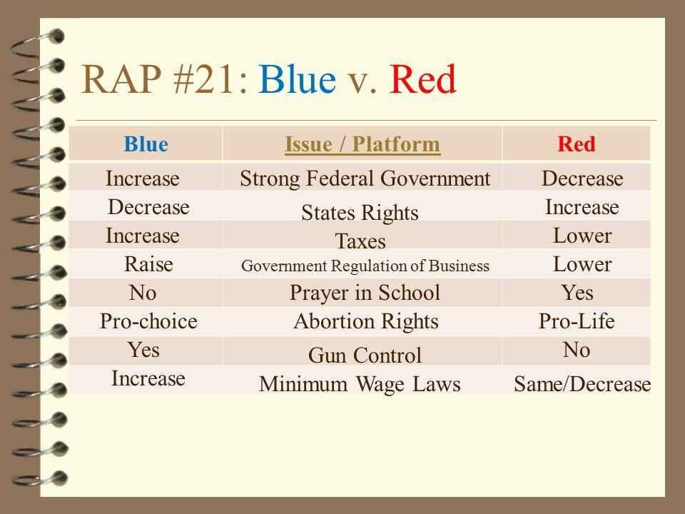 RAP #21: Blue v.