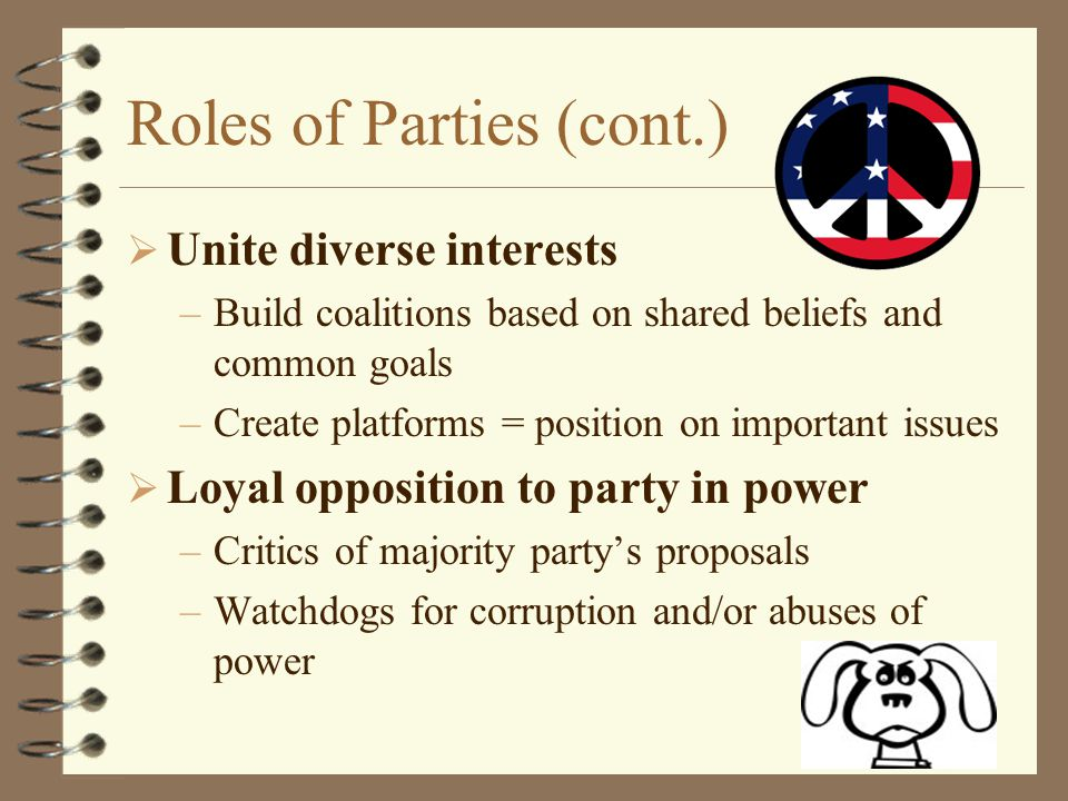 Roles of Parties (cont.)  Unite diverse interests –Build coalitions based on shared beliefs and common goals –Create platforms = position on important issues  Loyal opposition to party in power –Critics of majority party's proposals –Watchdogs for corruption and/or abuses of power