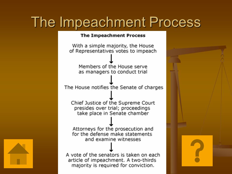 The Impeachment Process