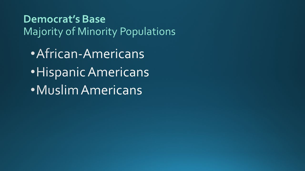 Democrat's Base Majority of Minority Populations