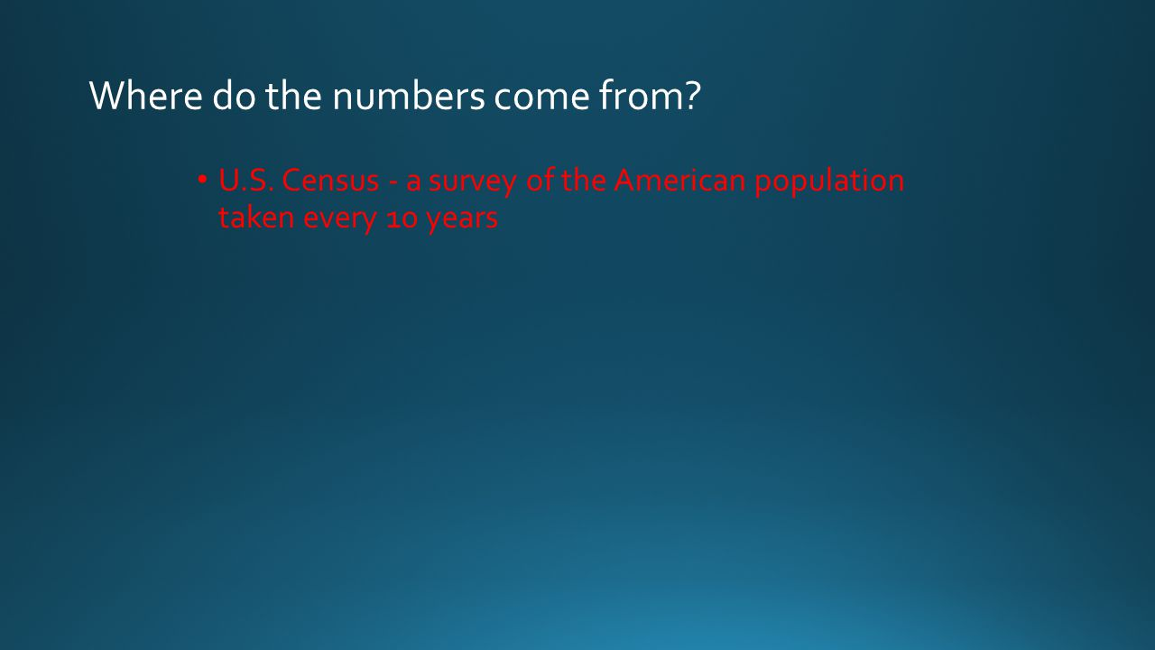 Where do the numbers come from. U.S.