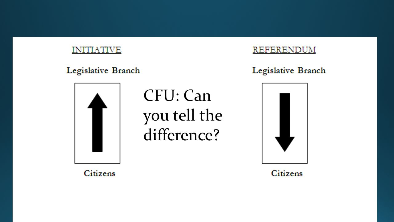CFU: Can you tell the difference