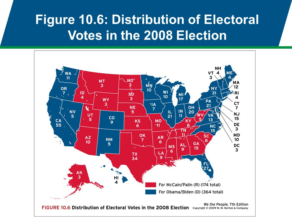 Figure 10.6: Distribution of Electoral Votes in the 2008 Election