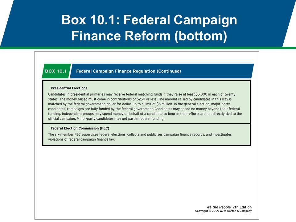 Box 10.1: Federal Campaign Finance Reform (bottom)