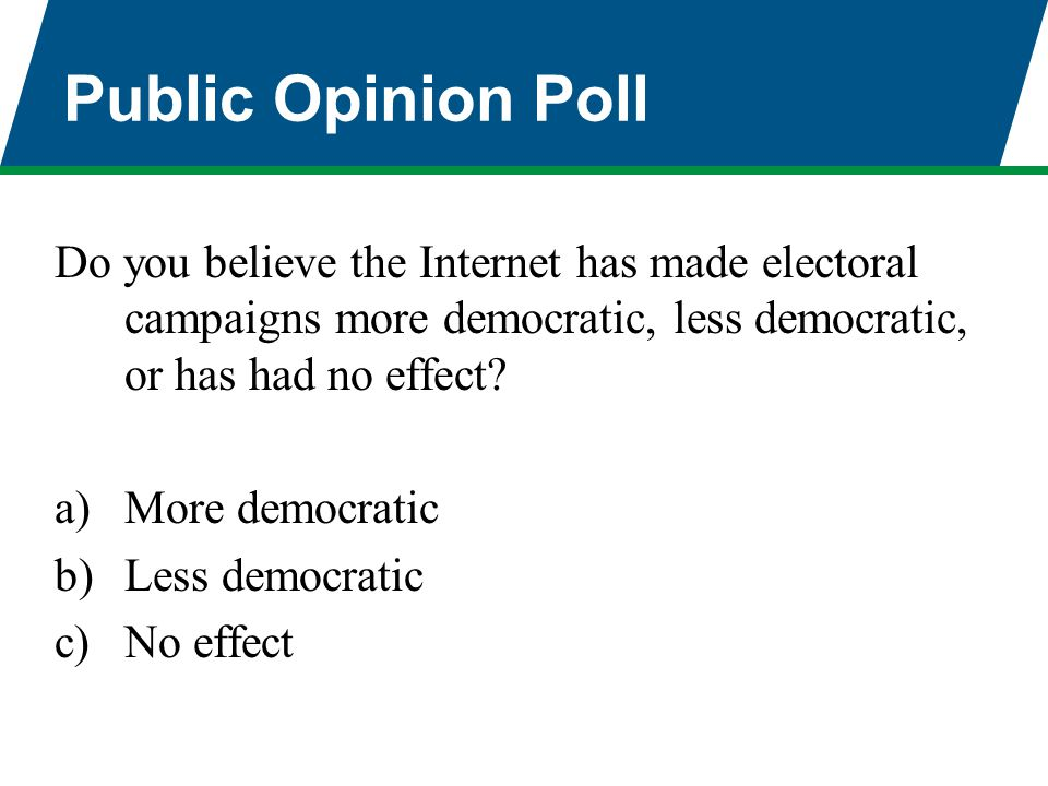 Public Opinion Poll Do you believe the Internet has made electoral campaigns more democratic, less democratic, or has had no effect? a)More democratic