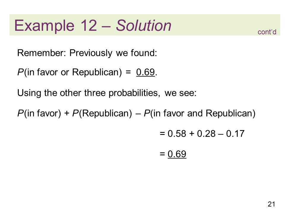 21 Example 12 – Solution Remember: Previously we found: P (in favor or Republican) = 0.69.