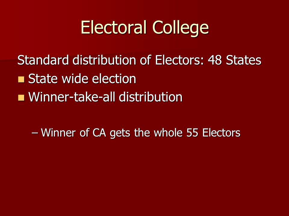 Electoral College Standard distribution of Electors: 48 States State wide election State wide election Winner-take-all distribution Winner-take-all distribution –Winner of CA gets the whole 55 Electors