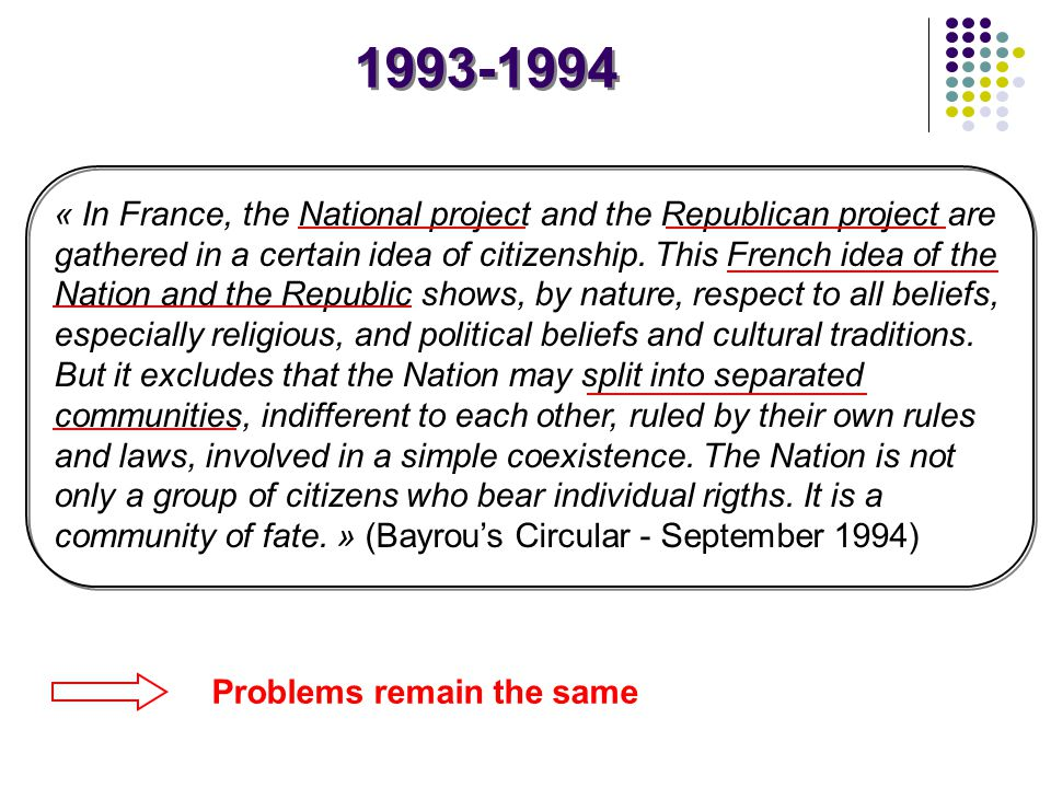 1993-1994 « In France, the National project and the Republican project are gathered in a certain idea of citizenship.