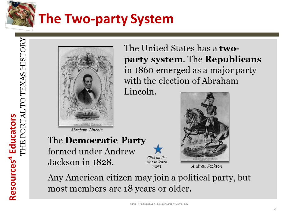 Resources⁴ Educators THE PORTAL TO TEXAS HISTORY http://education.texashistory.unt.edu 5 Political Parties in the U.S.