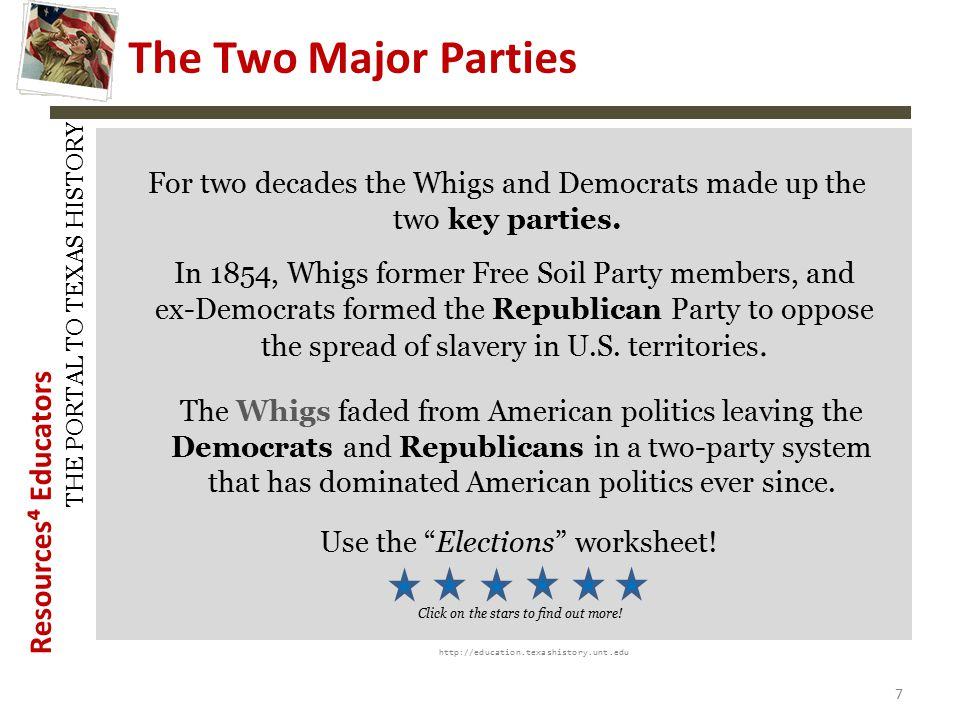 Resources⁴ Educators THE PORTAL TO TEXAS HISTORY Third Parties http://education.texashistory.unt.edu 8 A third party is a party other than the two major parties.