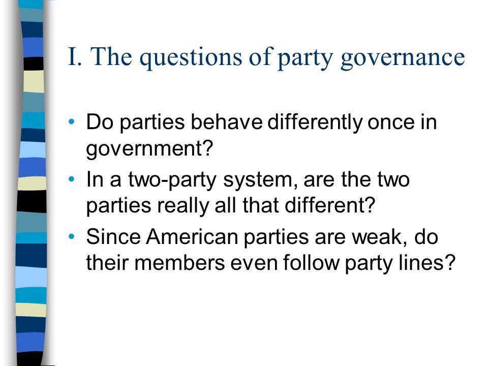 Party Unity Votes, 1879-2010