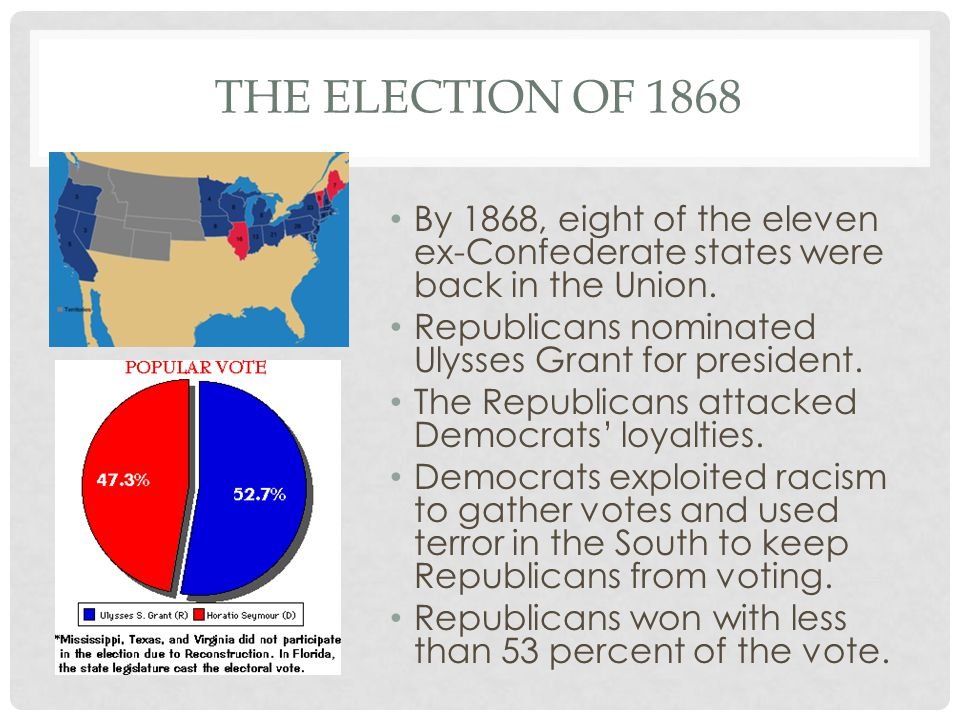 THE ELECTION OF 1868 By 1868, eight of the eleven ex-Confederate states were back in the Union.