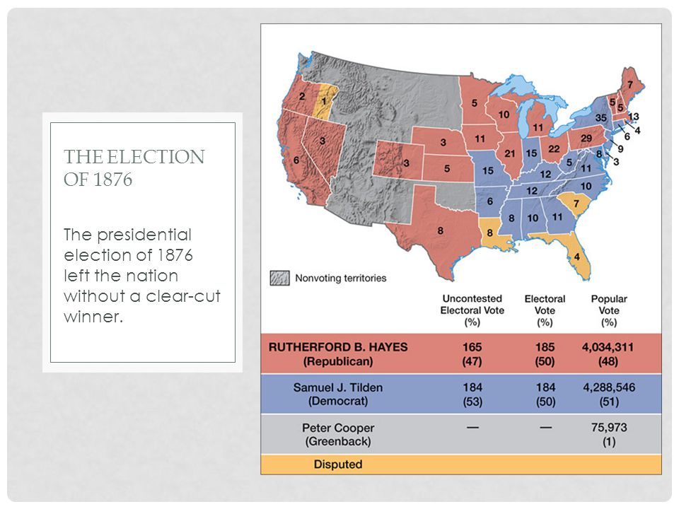 The presidential election of 1876 left the nation without a clear-cut winner. THE ELECTION OF 1876