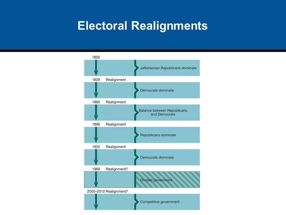 Electoral Realignments