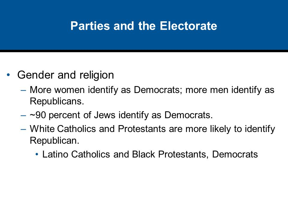 Parties and the Electorate Gender and religion –More women identify as Democrats; more men identify as Republicans. –~90 percent of Jews identify as D