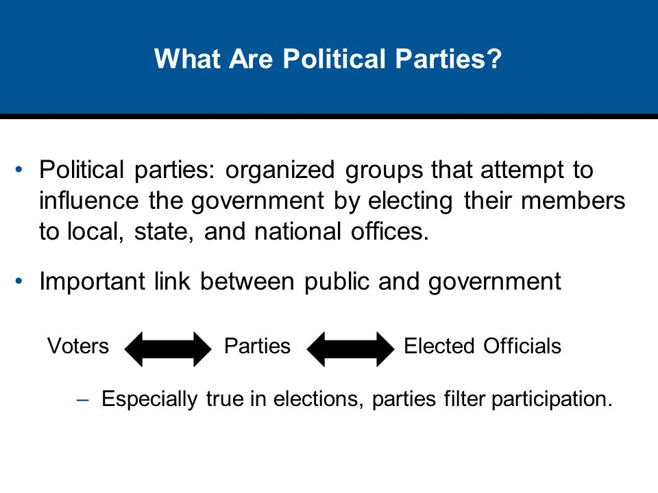 Parties and Government Parties in Congress –Both chambers organize functions through committees that are divided by party.