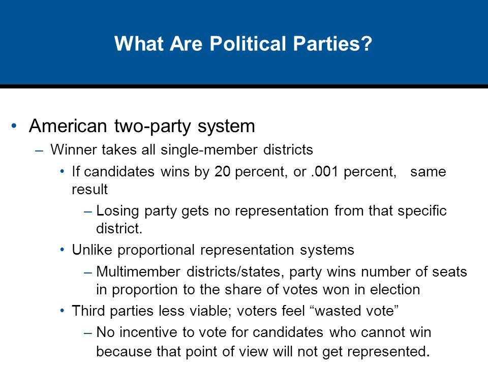 Political Parties Geographic vs.proportional representation –U.S.