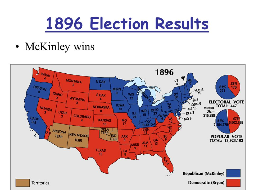 1896 Election Results McKinley wins