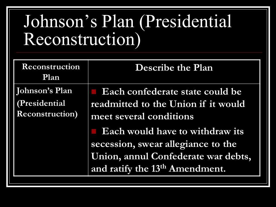Johnson's Plan (Presidential Reconstruction) Reconstruction Plan Describe the Plan Johnson's Plan (Presidential Reconstruction) Each confederate state